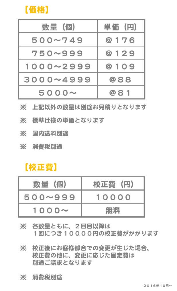 マウスパッドコースター価格表