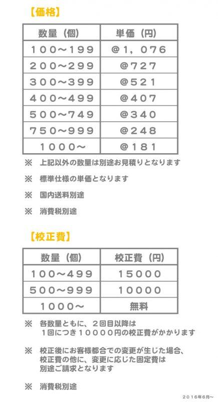 ダイキャスト価格表1606