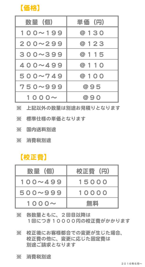 マイクロファイバーコースター価格表