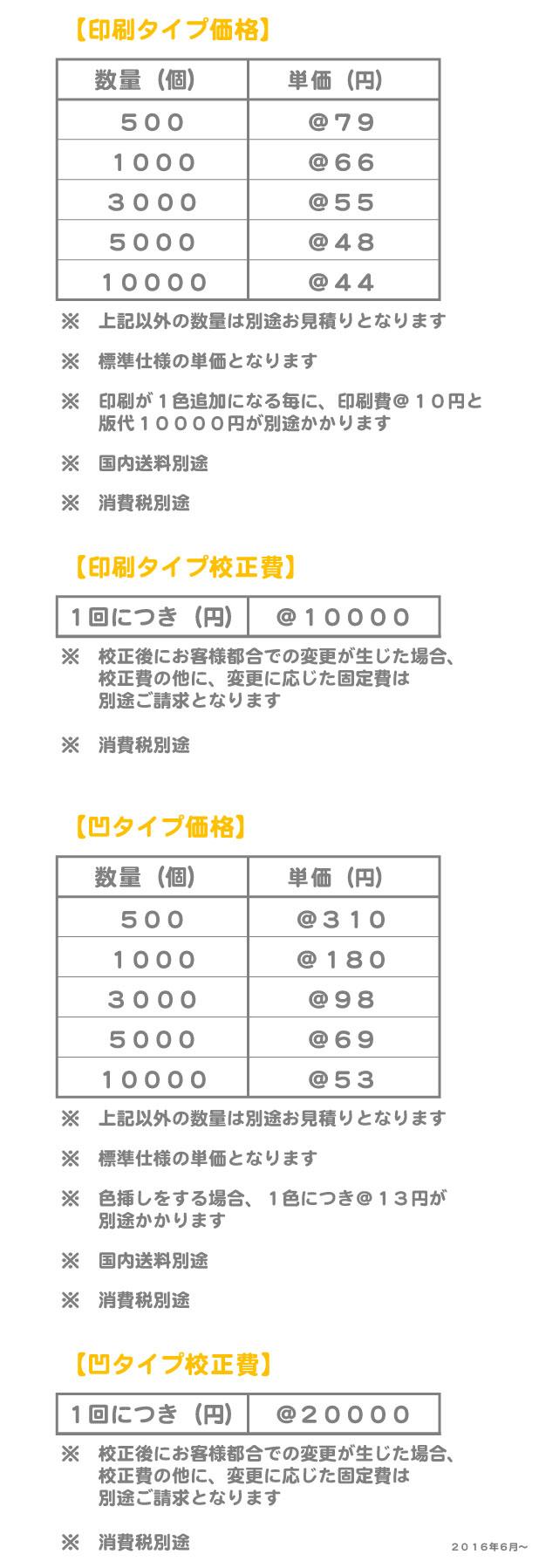 リング価格表1606