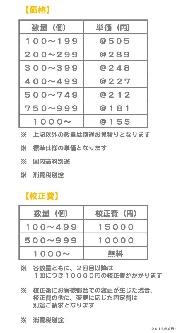 シリコンコースター価格表