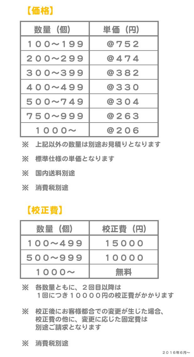 PVCコースター価格表