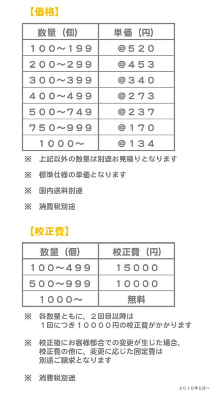 エッチング・プレス価格表